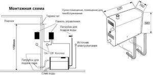 Обслуживание парогенераторов для хамама
